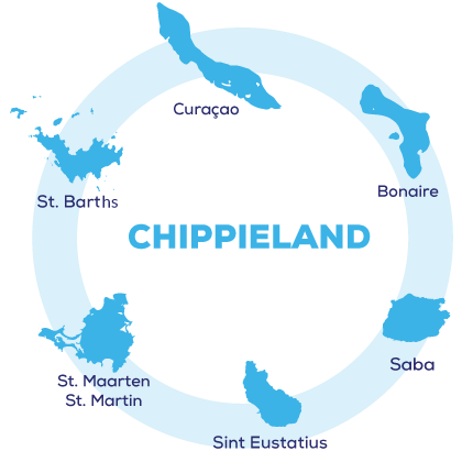 chippieland.png